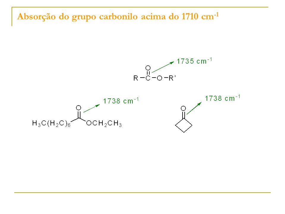 Absorção do grupo carbonilo acima do 1710 cm-1