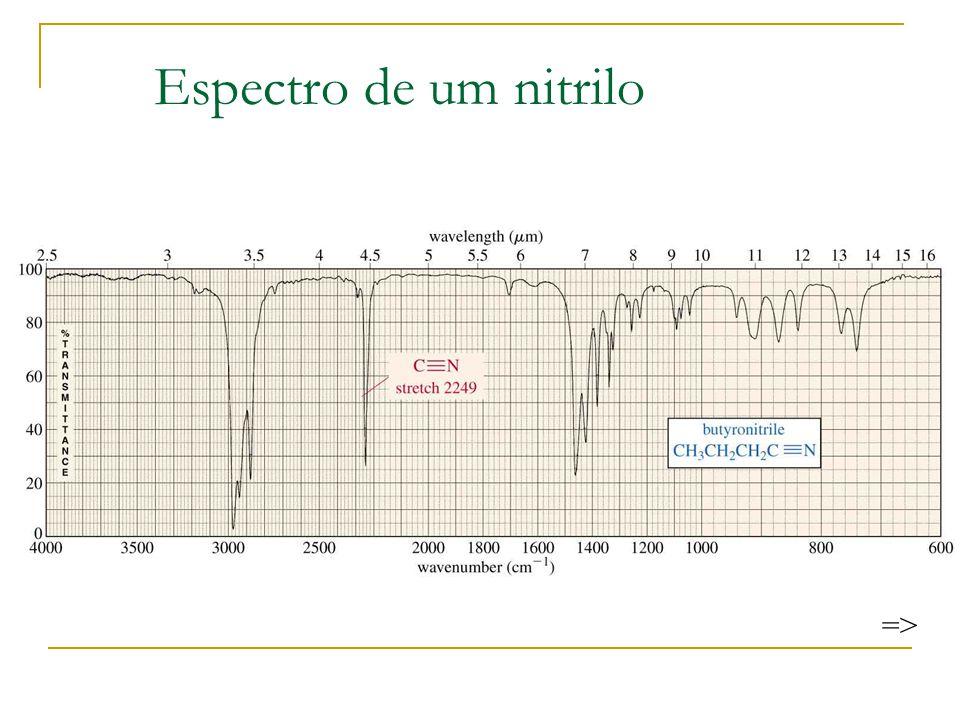 Espectro de um nitrilo =>