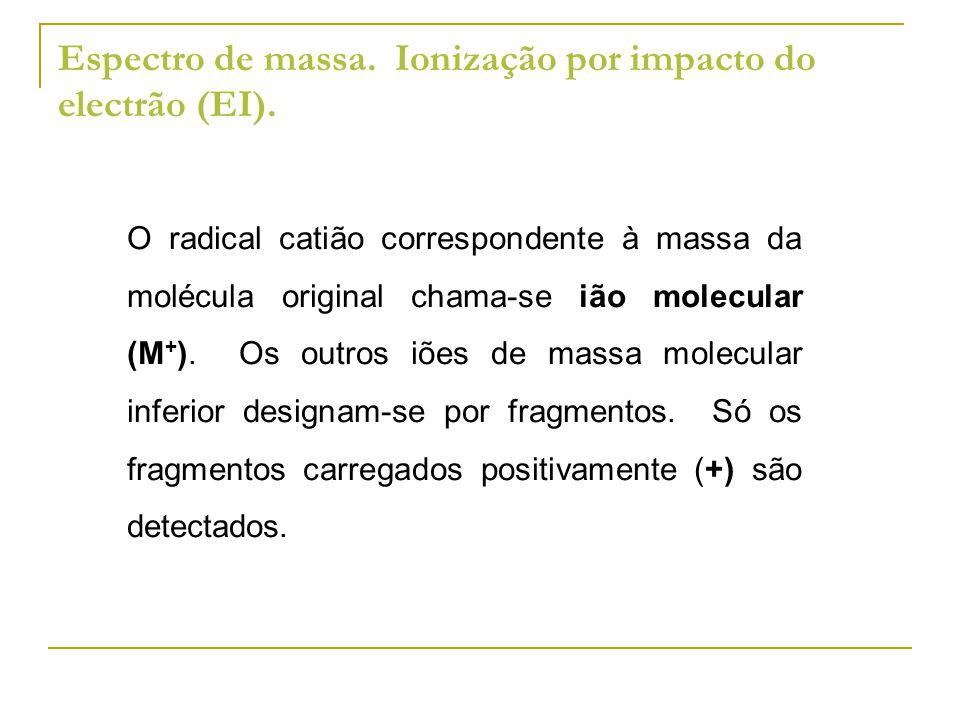 Espectro de massa. Ionização por impacto do electrão (EI).