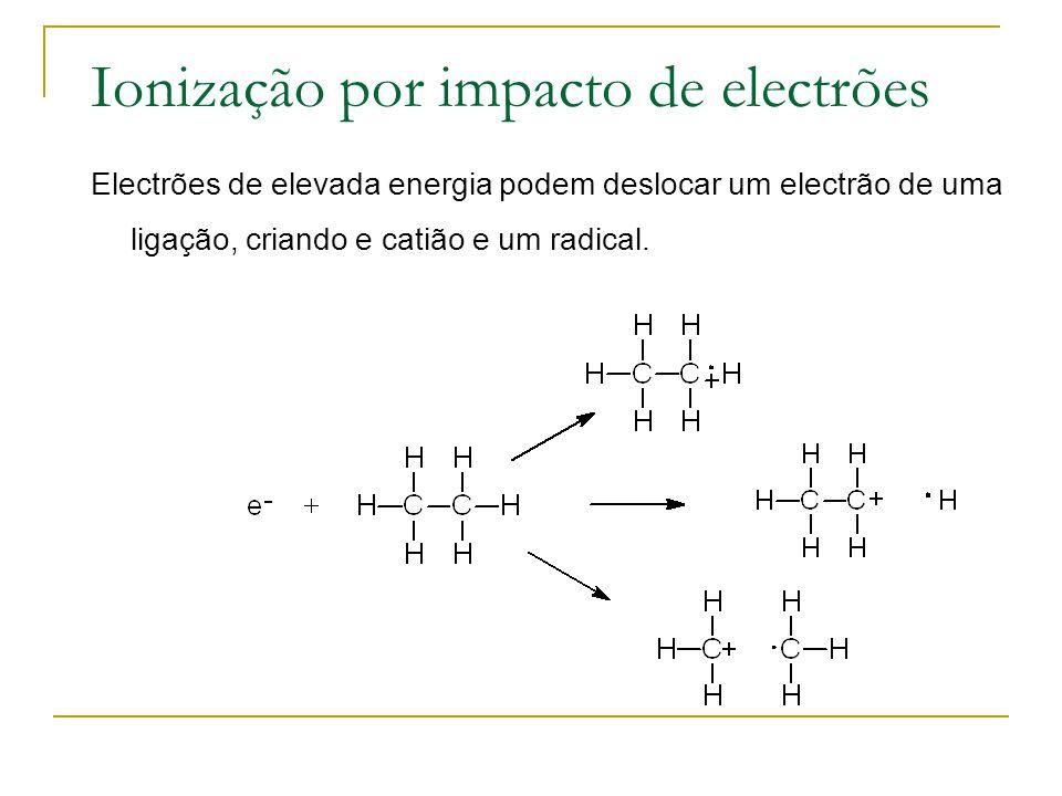 Ionização por impacto de electrões