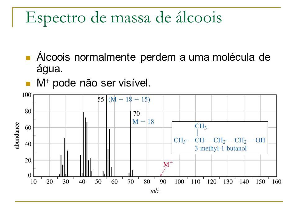 Espectro de massa de álcoois