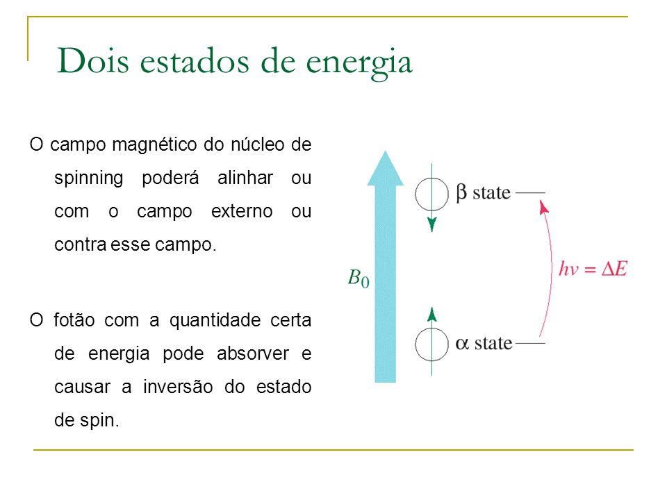 Dois estados de energia