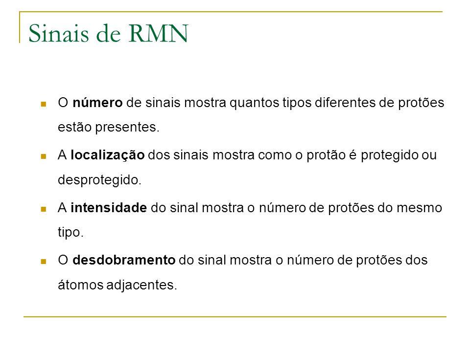 Sinais de RMN O número de sinais mostra quantos tipos diferentes de protões estão presentes.