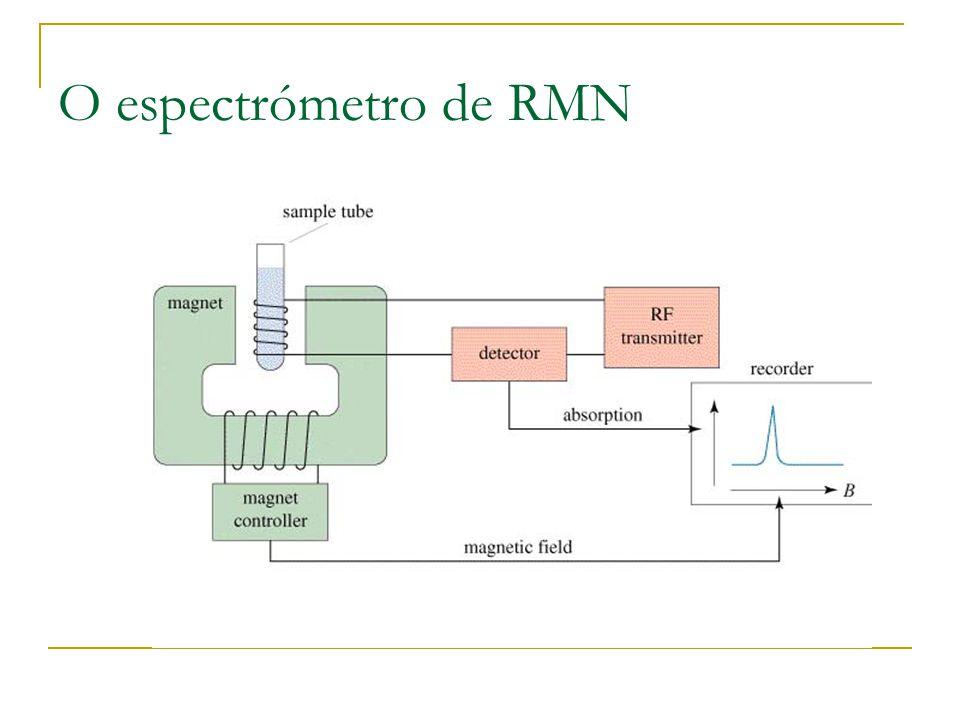 O espectrómetro de RMN