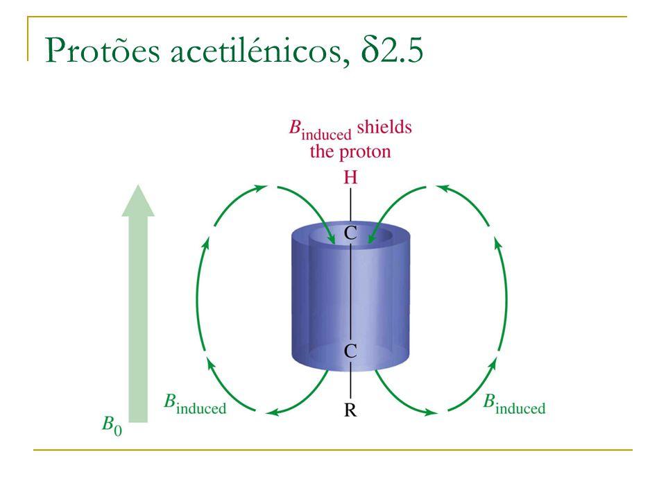 Protões acetilénicos, 2.5
