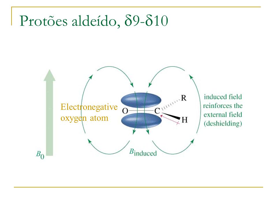 Protões aldeído, 9-10 Electronegative oxygen atom