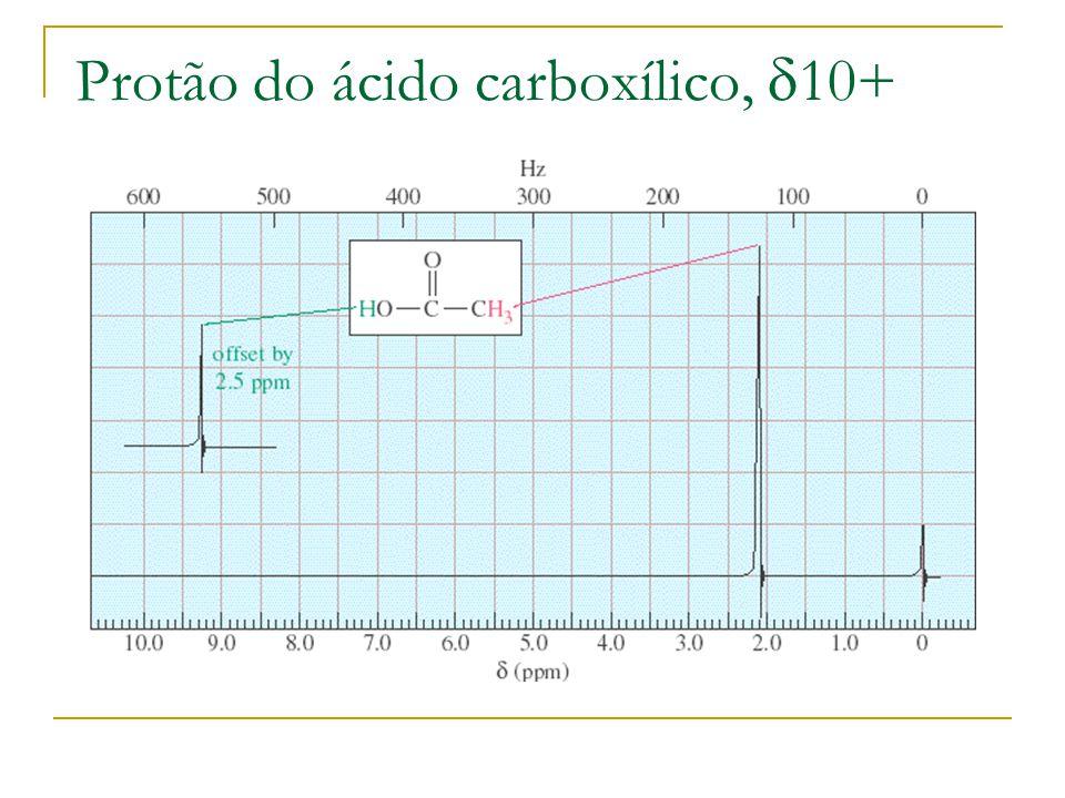 Protão do ácido carboxílico, 10+