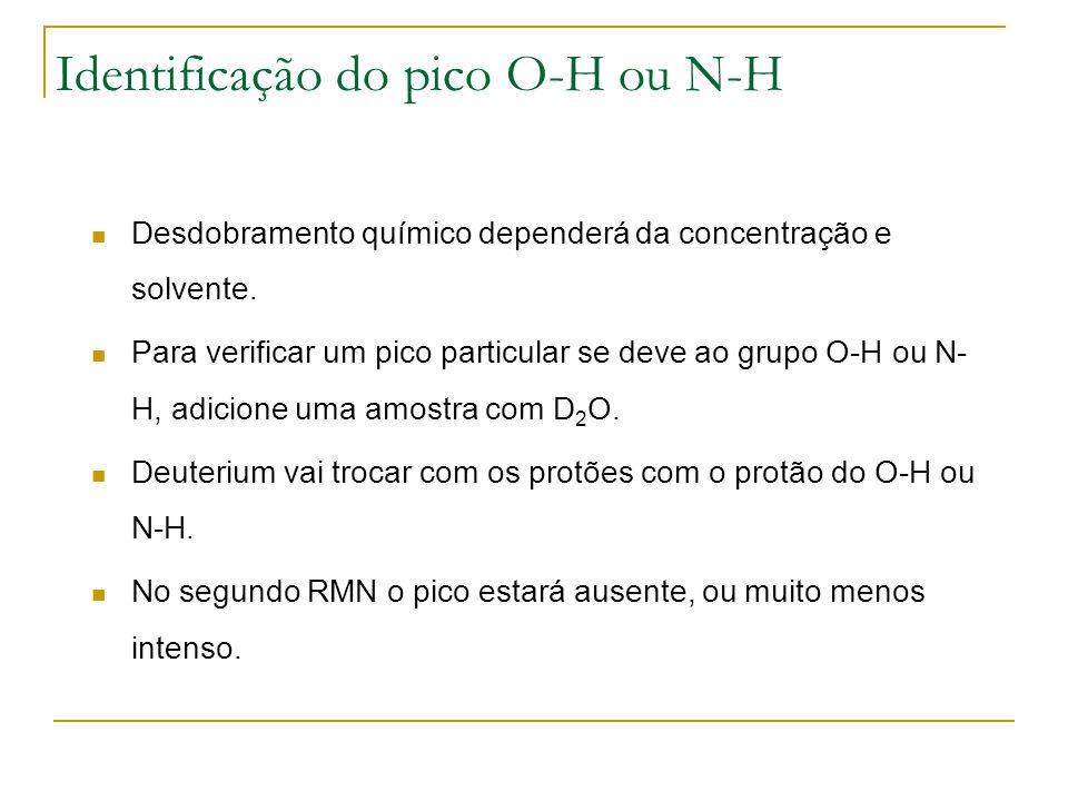 Identificação do pico O-H ou N-H
