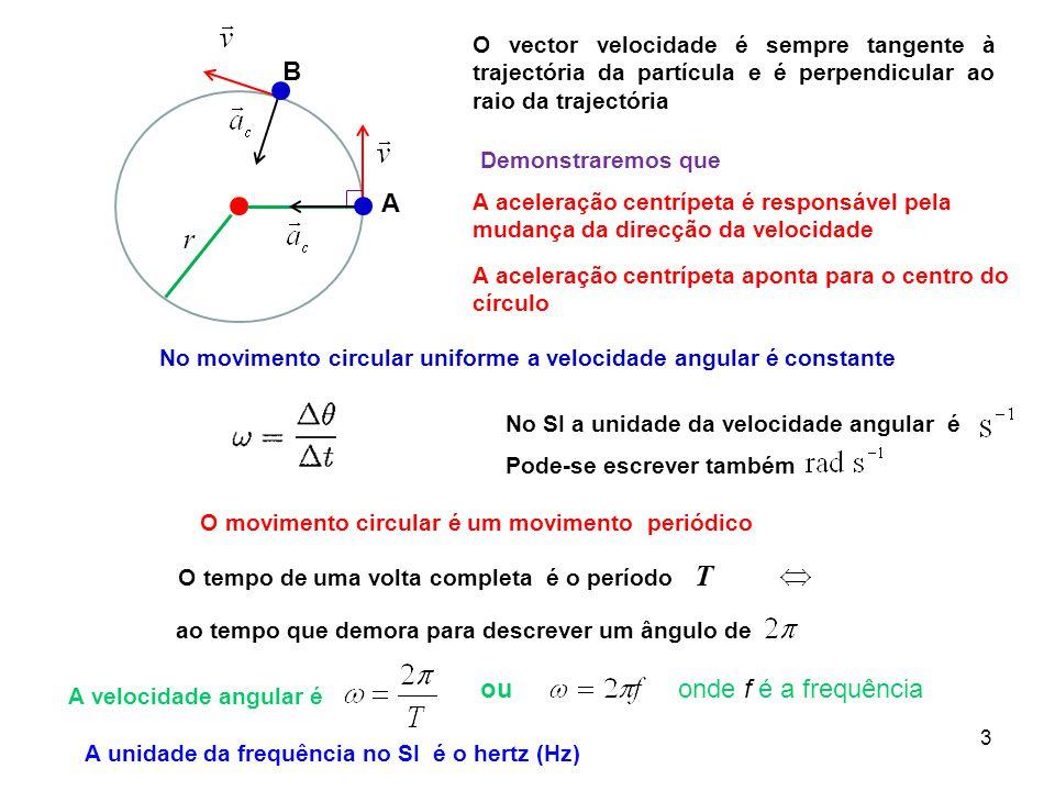 r B A ou onde f é a frequência