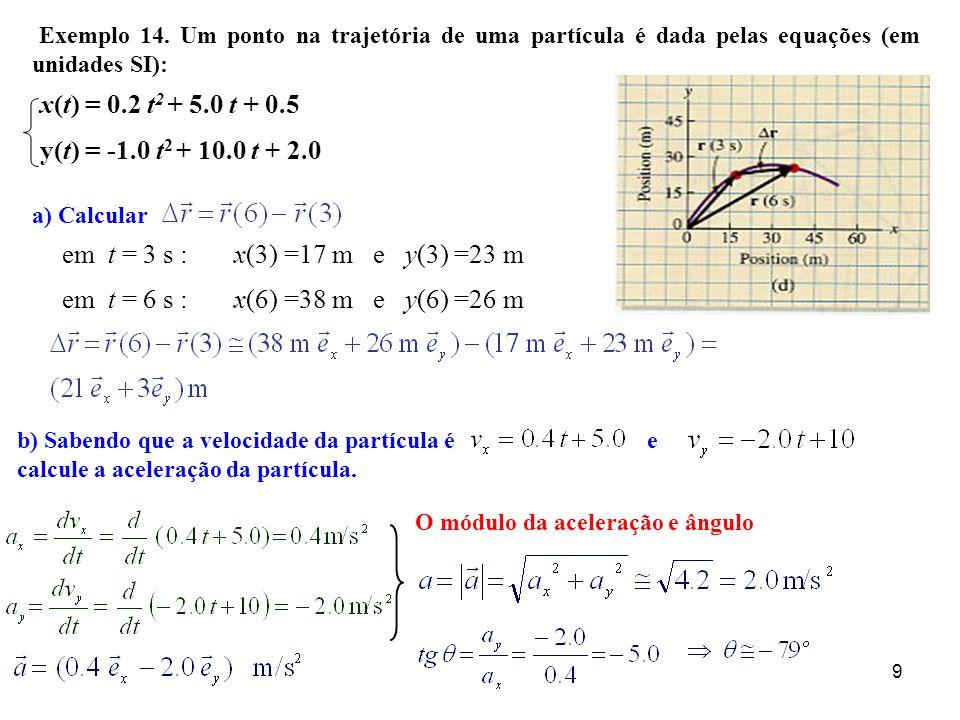 Exemplo 14. Um ponto na trajetória de uma partícula é dada pelas equações (em unidades SI):