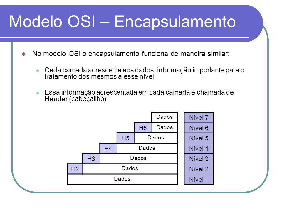 Modelo OSI – Encapsulamento