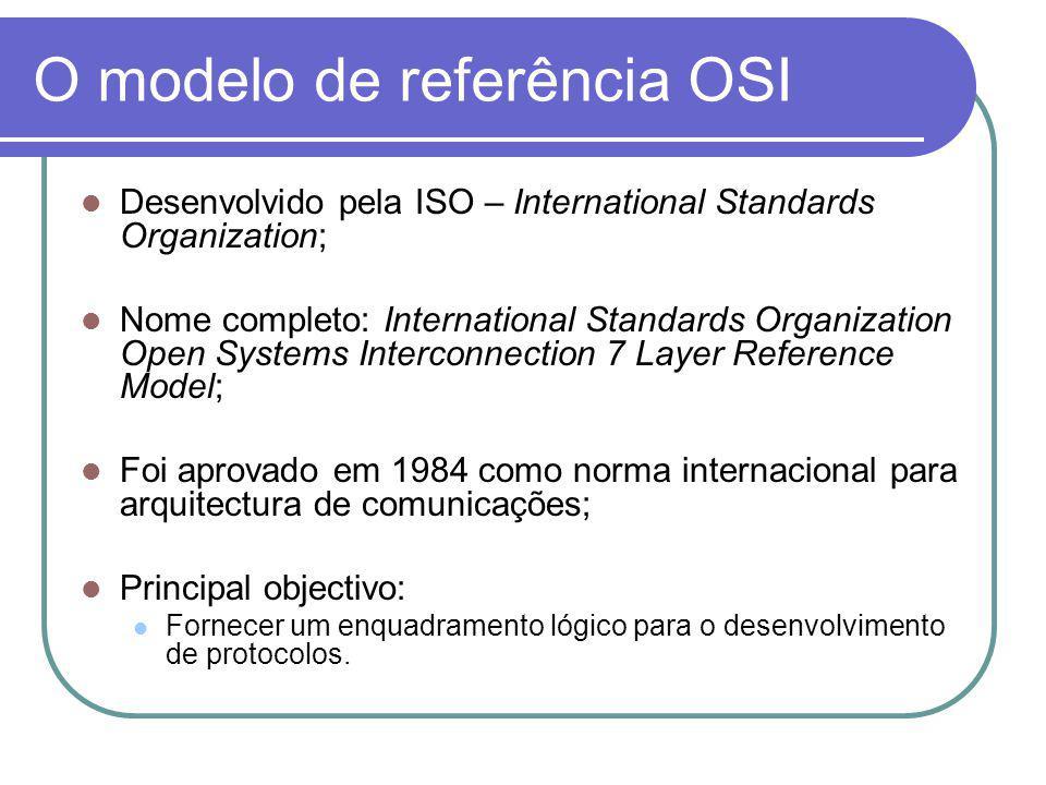 O modelo de referência OSI