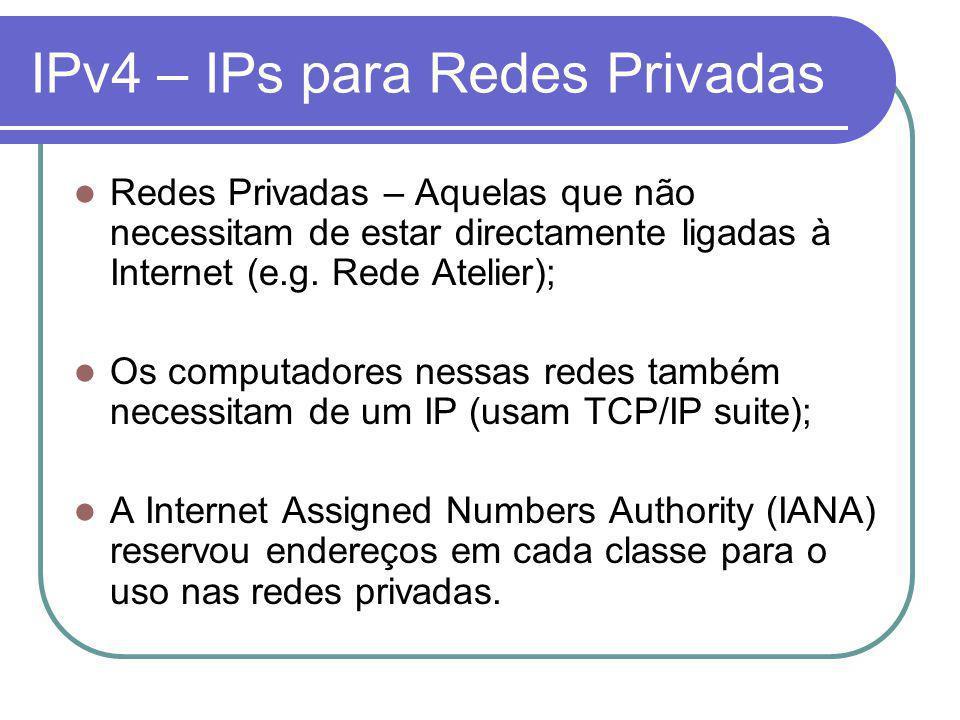 IPv4 – IPs para Redes Privadas