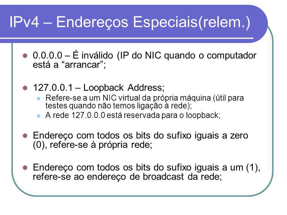 IPv4 – Endereços Especiais(relem.)