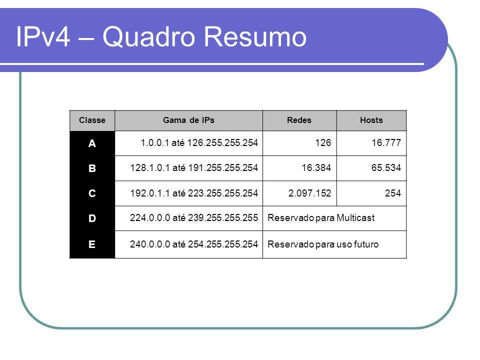 IPv4 – Quadro Resumo A B C D E 1.0.0.1 até 126.255.255.254 126 16.777