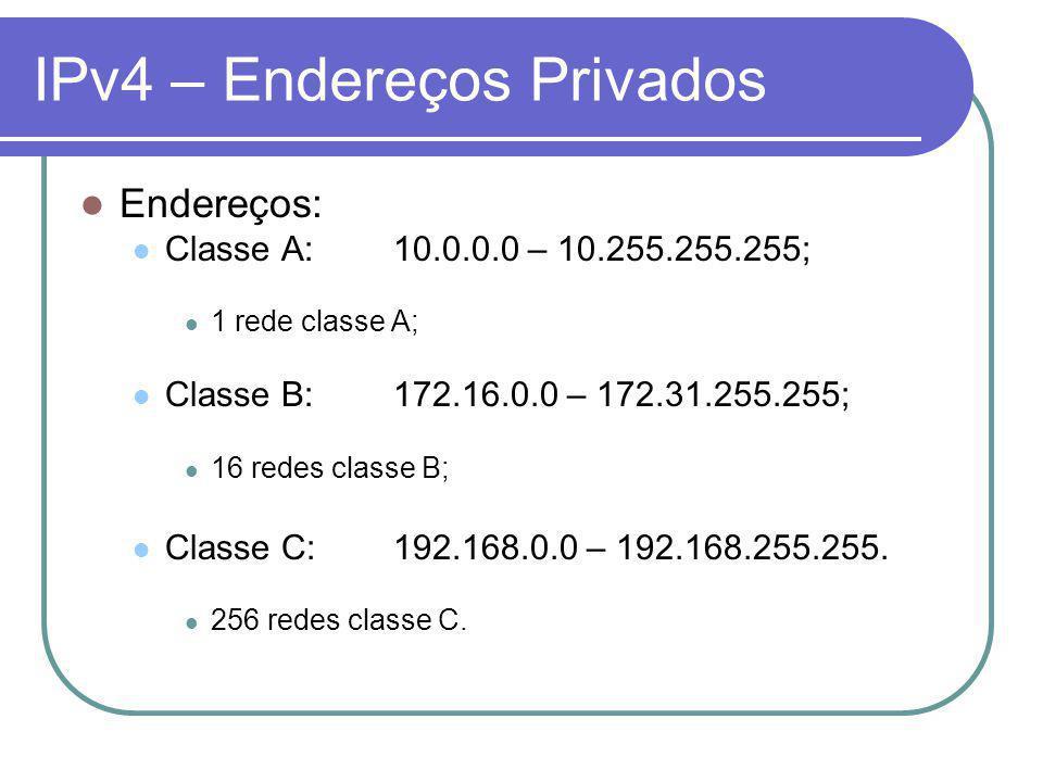 IPv4 – Endereços Privados