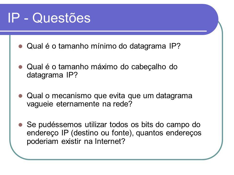 IP - Questões Qual é o tamanho mínimo do datagrama IP