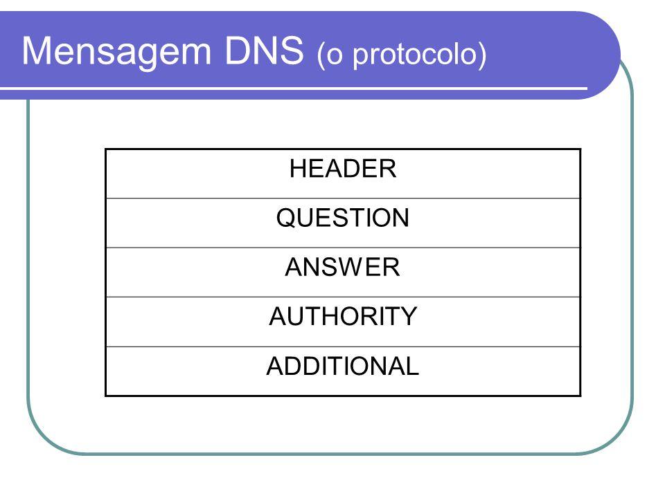Mensagem DNS (o protocolo)
