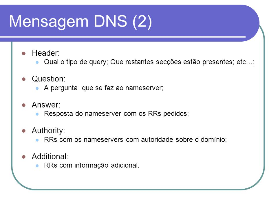 Mensagem DNS (2) Header: Question: Answer: Authority: Additional: