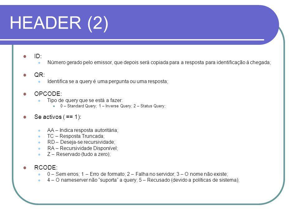 HEADER (2) ID: QR: OPCODE: Se activos ( == 1): RCODE: