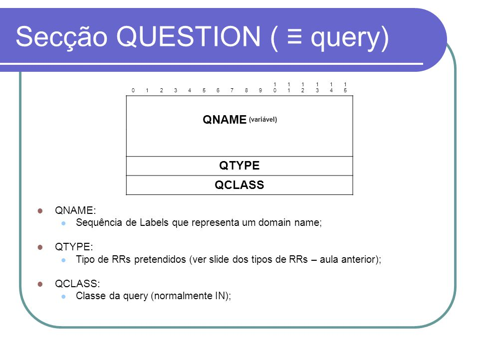 Secção QUESTION ( ≡ query)