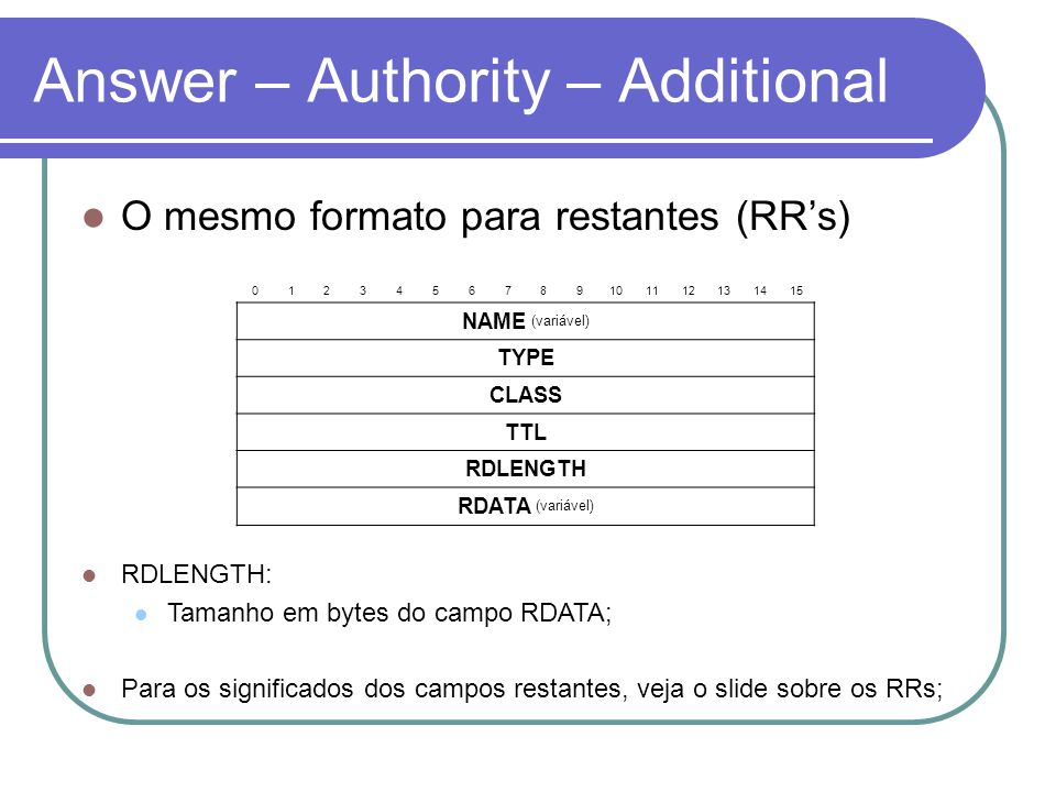 Answer – Authority – Additional