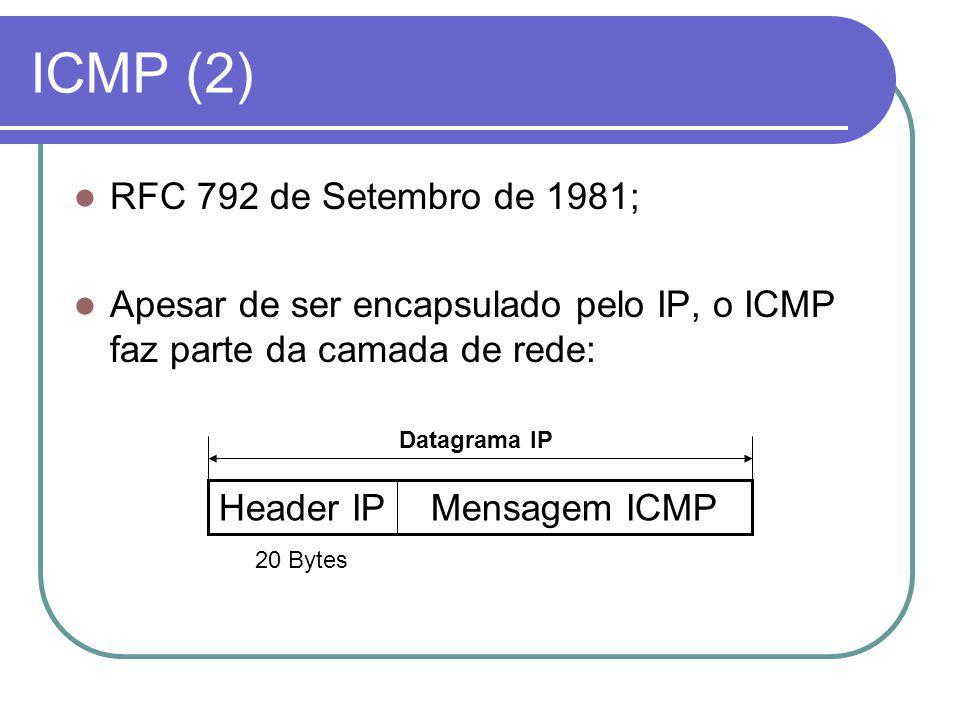 ICMP (2) RFC 792 de Setembro de 1981;