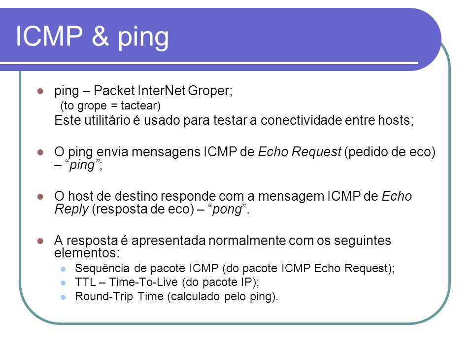 ICMP & ping ping – Packet InterNet Groper;