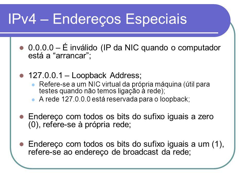 IPv4 – Endereços Especiais