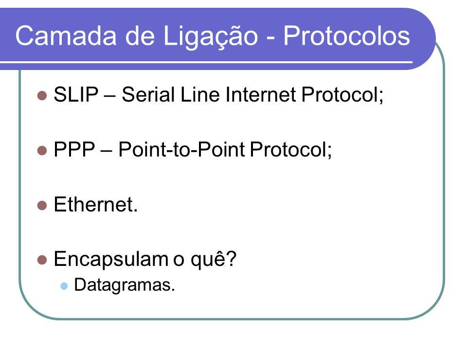 Camada de Ligação - Protocolos