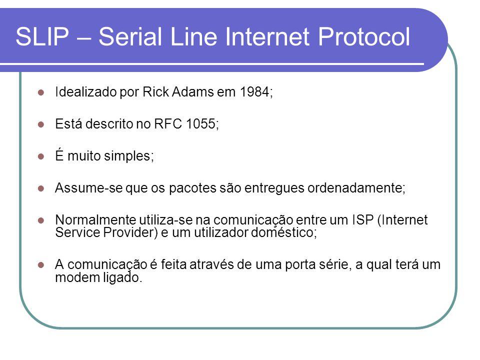 SLIP – Serial Line Internet Protocol