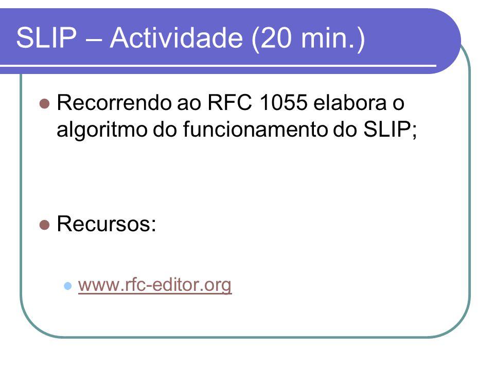 SLIP – Actividade (20 min.)