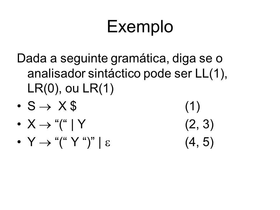 Exemplo Dada a seguinte gramática, diga se o analisador sintáctico pode ser LL(1), LR(0), ou LR(1) S  X $ (1)