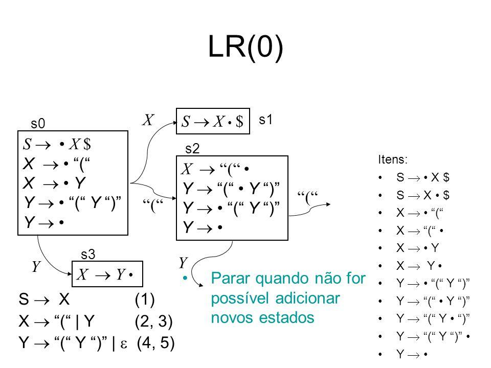 LR(0) X S  X • $ S  • X $ X  • ( X  • Y X  ( •