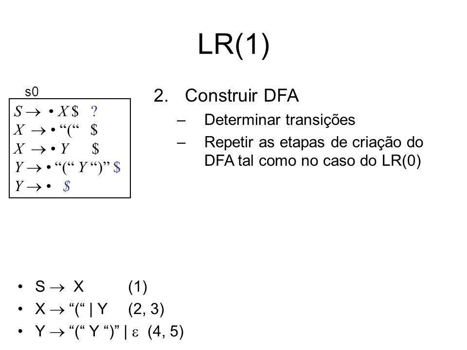LR(1) Construir DFA Determinar transições S  • X $