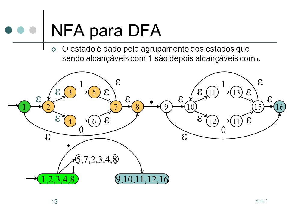. NFA para DFA                 1 1 5,7,2,3,4,8 1
