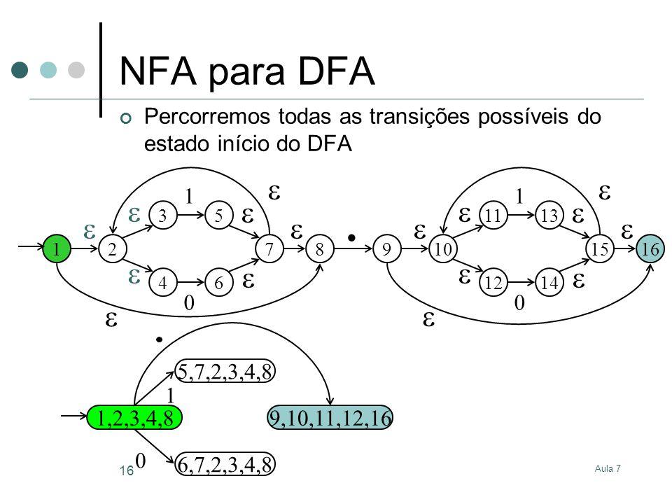 . NFA para DFA                