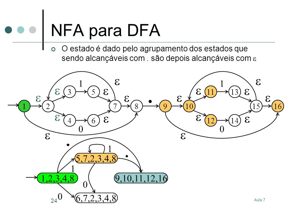 . NFA para DFA                 1 1 1 5,7,2,3,4,8 1