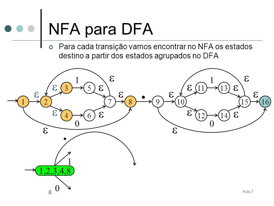 . NFA para DFA                 1 1 1 1,2,3,4,8