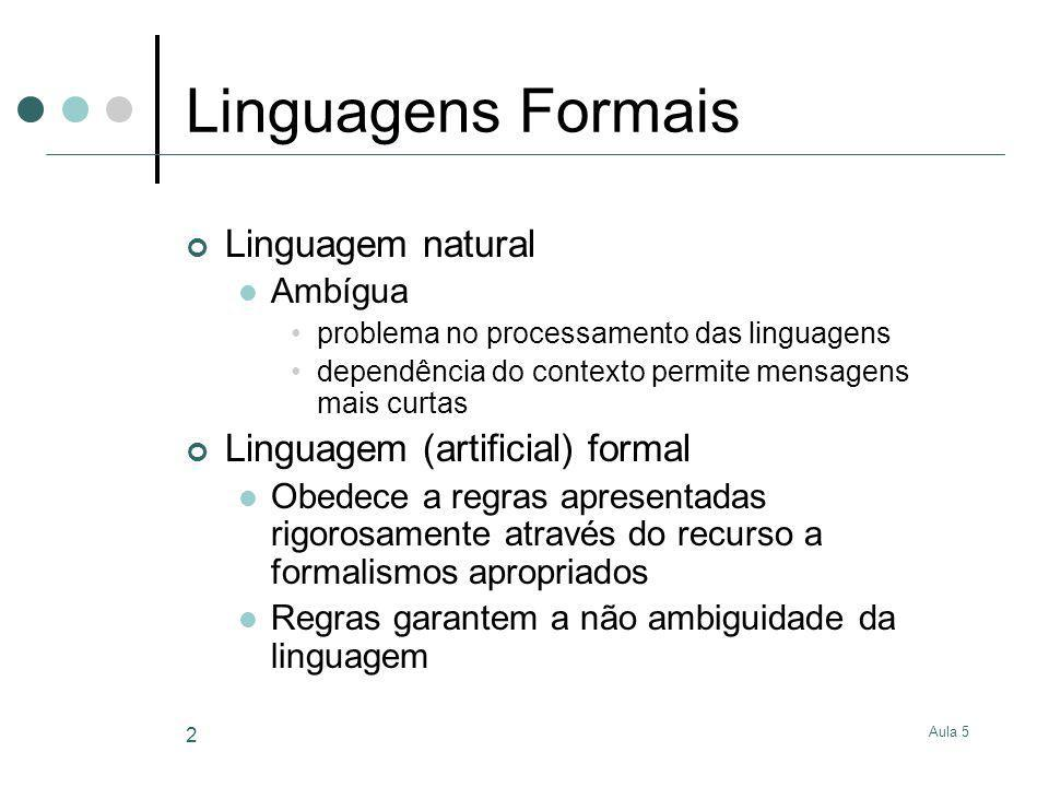 Linguagens Formais Linguagem natural Linguagem (artificial) formal
