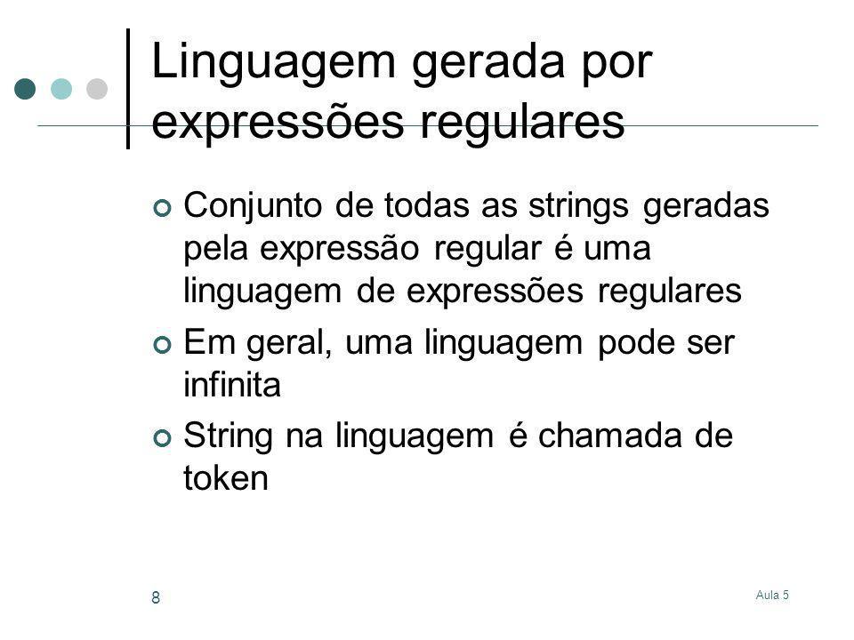 Linguagem gerada por expressões regulares