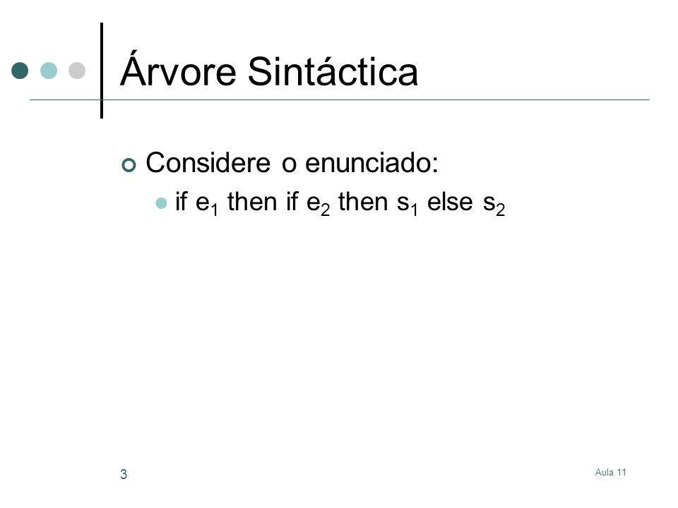 Árvore Sintáctica Considere o enunciado: