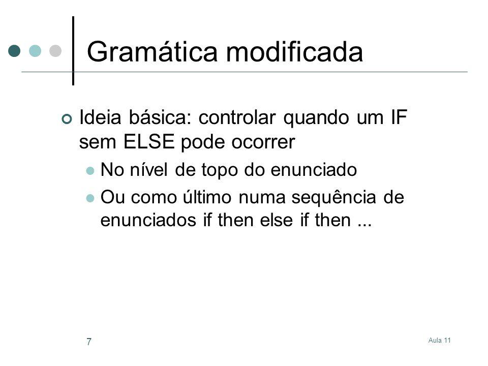 Gramática modificada Ideia básica: controlar quando um IF sem ELSE pode ocorrer. No nível de topo do enunciado.