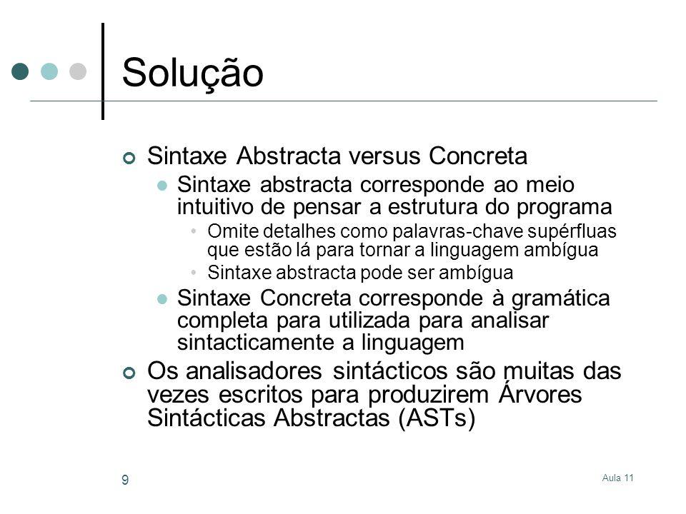 Solução Sintaxe Abstracta versus Concreta