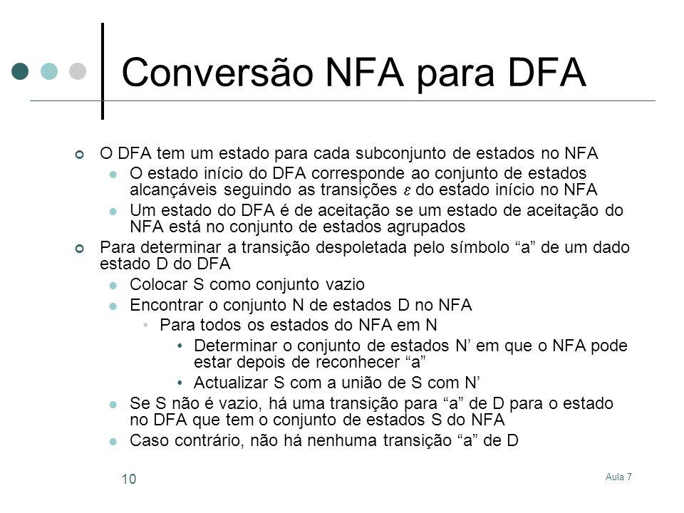 Conversão NFA para DFA O DFA tem um estado para cada subconjunto de estados no NFA.