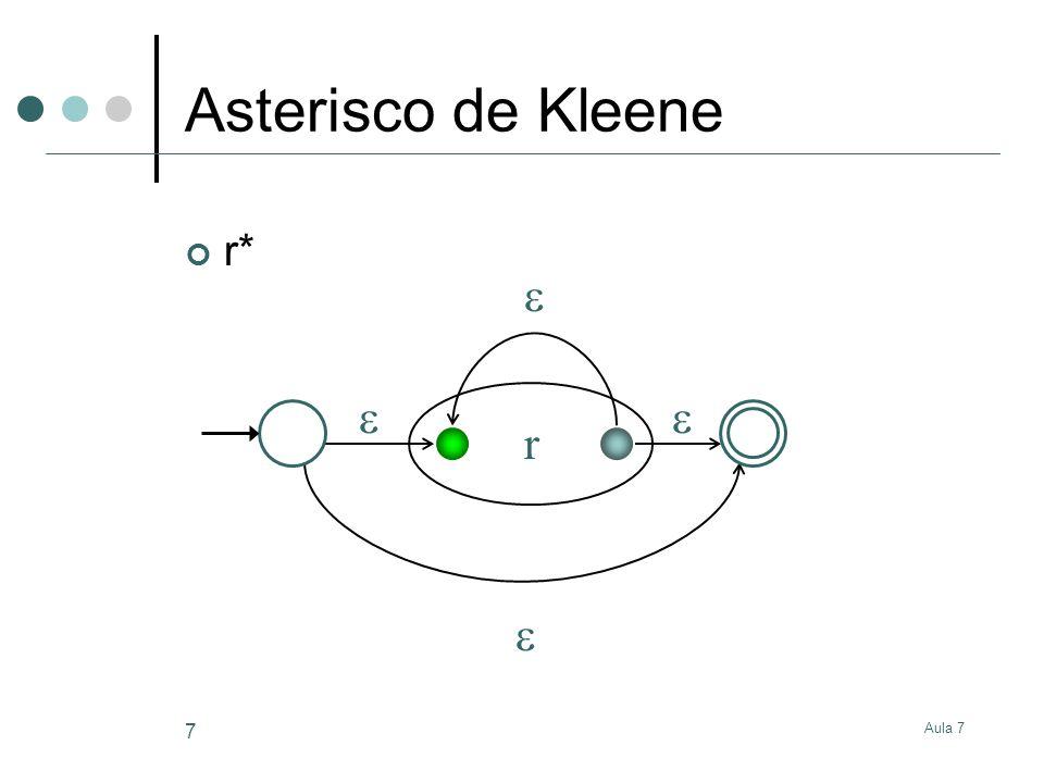 Asterisco de Kleene r*    r  Aula 7