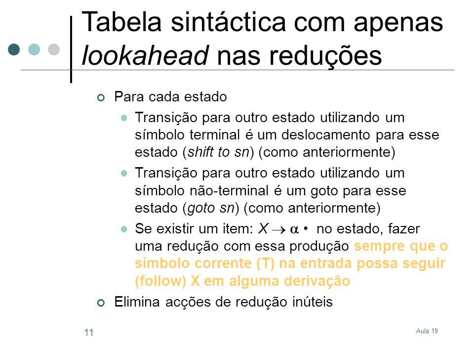 Tabela sintáctica com apenas lookahead nas reduções