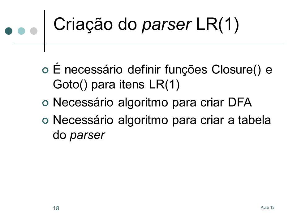 Criação do parser LR(1) É necessário definir funções Closure() e Goto() para itens LR(1) Necessário algoritmo para criar DFA.