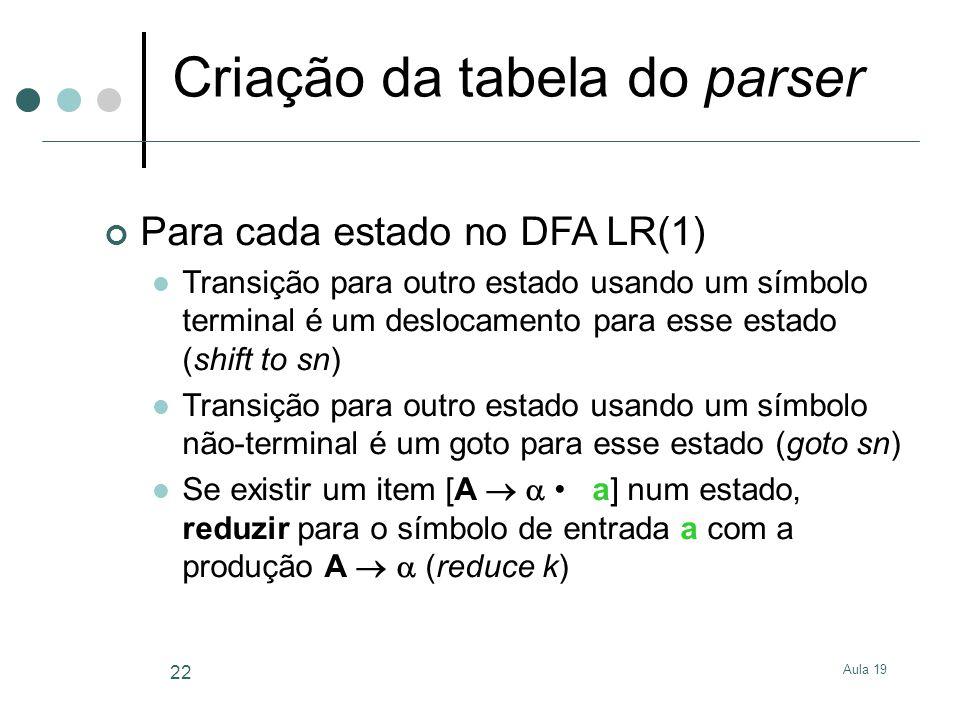Criação da tabela do parser