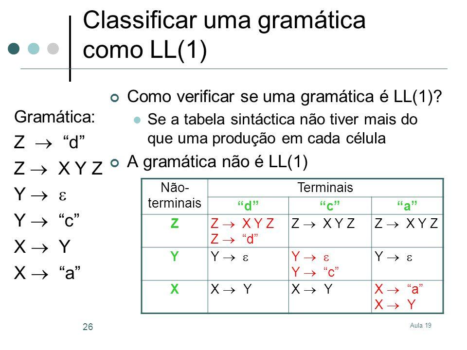 Classificar uma gramática como LL(1)